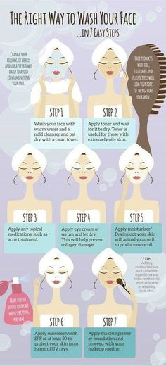 #skincare #infographic The right way to wash your #face. Start with the right cleanser.