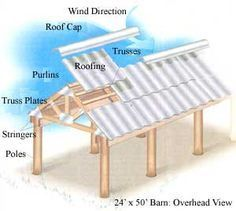 Diy wood carport wood carport designs free outdoor for How to build a pole shed step by step