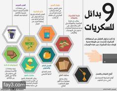 Potato Vitamins, Health Diet, Health Foods, Diet Recipes, Snacks Recipes, Public Health, Fitness Nutrition, Healthy Snacks, Infographic