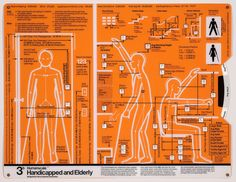 A diagram from Humanscale 1/2/3: A Portfolio of Information, the definitive guide to the human body by Henry Dreyfuss Associates