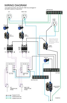 Click this image to show the full-size version. Beer Crafts, Craft Beer, Pid Controller, Brewery Design, Home Brewery, Electrical Wiring Diagram, Brewing Equipment, How To Make Beer, Electrical Engineering