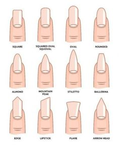 Graphic of 12 different nail shapes