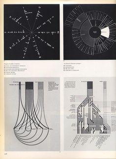 diagram copyright(c) 1974/75 graphis