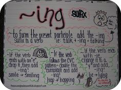 suffix anchor chart and word work idea