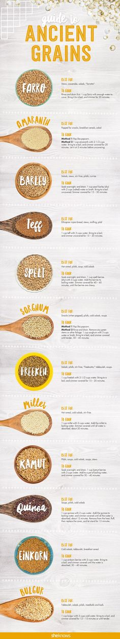 Unsure of how to cook different grains? From barley to quinoa, you can now change up your meals!(How To Bake Rice) Whole Food Recipes, Vegan Recipes, How To Cook Barley, Cooking Tips, Cooking Recipes, Grain Foods, Cupcakes, Food Facts, Snacks