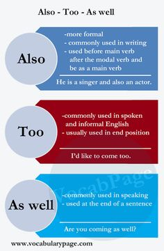 """""""Also, Too, As well"""" are synonyms, but they are used a bit differently. My English. Learn English Grammar, English Writing Skills, English Idioms, English Language Learning, English Vocabulary Words, English Phrases, Learn English Words, Teaching English, English Tips"""