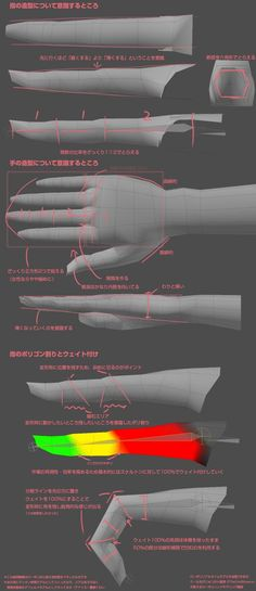 animation frendly topology for fingers Character Rigging, 3d Model Character, Character Modeling, Zbrush Tutorial, 3d Tutorial, Modeling Techniques, Modeling Tips, Blender 3d, 3d Computer Graphics