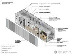 ARCHITIME.RU - Мобильные модульные дома: от прошлого к настоящему.