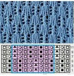 Фотография Crochet Mittens Pattern, Crochet Baby Poncho, Crochet Purse Patterns, Lace Knitting Patterns, Lace Patterns, Knitting Stitches, Stitch Patterns, Beginner Crochet Tutorial, Knit Patterns
