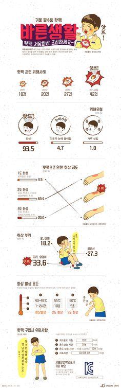 '핫팩' 화상 피해, 매년 늘어…구입 시 유의사항 필독! [인포그래픽] #Hotpack / #Infographic ⓒ 비주얼다이브 무단…
