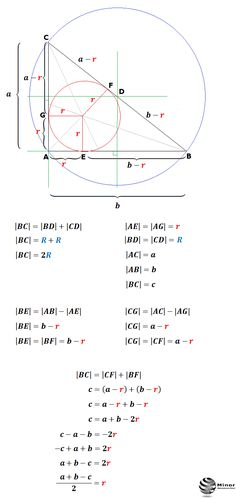 Geometry Formulas, Physics Formulas, Mathematics Images, Symbols Tattoos, Viking Symbols, Maths, Sketch, School, Summary