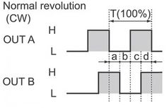 output-timing-diagram