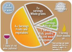 Mediterranean Diet 101: A Meal Plan and Beginner's Guide ...
