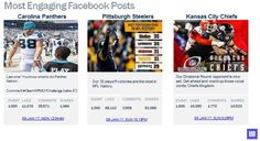 Uncommon and because it seems brief-lived playoff appearances for the Miami Dolphins and Oakland Raiders led these two National Football League golf equipment to the highest spots in progress on Fb and Twitter respectively throughout weeks sixteen by means of 18 of the season.  Social advertising agency Unmetric analyzed all the NFL groups on Fb Twitter and Instagram from Dec. 19 via Jan. 9the final two weeks of the common season and the primary week of the playoffsutilizing its…