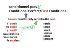 conditional-perfect1