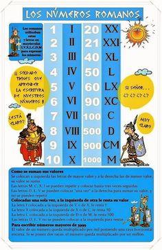 númeración romana