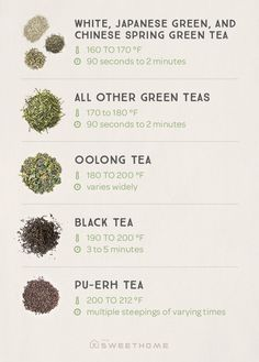 436 Best TEA TIME images in 2018 | Tea time, Afternoon tea