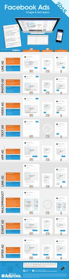 Infographic: All Facebook Ad Text & Image specs - updated in 2015 - Full size