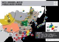 東亞人類基因組合及中國語言板塊分佈簡圖
