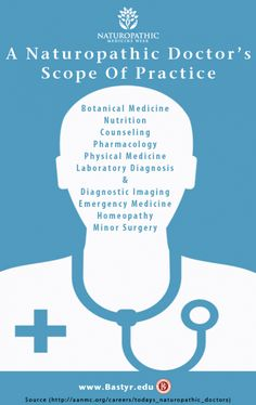 A naturopathic doctor's scope of practice may include any or all of these modalities, depending on the state in which they practice. Regardless of where they are located, if a licensed naturopathic doctor has a degree from an accredited naturopathic medical school, you know they've received a rigorous, science-based education with many hours of clinical training. Learn more about the extensive training naturopathic doctors receive by visiting…