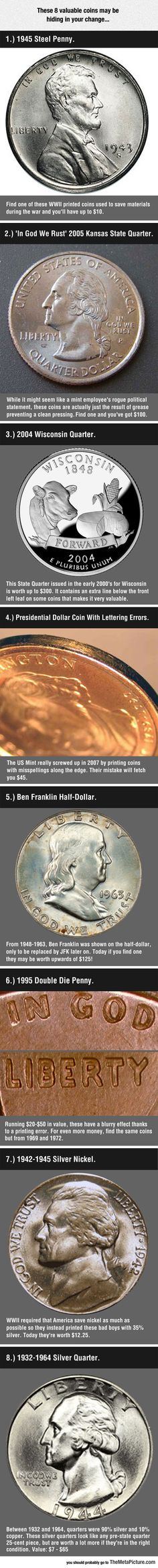 You Should Probably Check Your Change Right Now ( in god we rust.....snicker)
