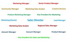 Interested in acquiring #Marketing and #Sales #Titles, such as Sales Director, Marketing Director, Senior Product Manager, Vice President for Marketing, etc. We have a compiled #database of specific Sales and Marketing titles across North America, Europe, and the #APAC regions. #B2B, #B2BTitles #MarketingAutomation, #SalesAutomation #databases #BusinessDevelopment #LeadGeneration.