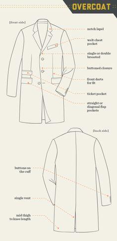 6 coats that will stand the test of time [3/6]: OvercoatThe Complete Series: Pea Coat / Trench Coat / Overcoat / Car Coat / Duffel Coat / ParkaVia