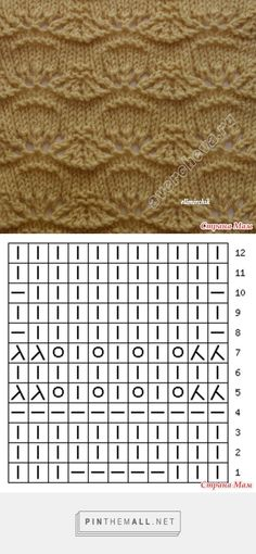 Lace knitting pattern ~~