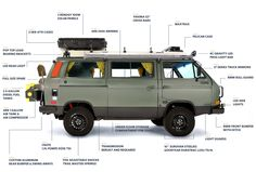 This is what a perfect expansion looks like. The VW Vanagon Synchro with all-wheel drive . - This is what a perfect expansion looks like. The VW Vanagon Synchro with all-wheel drive … You - Vw T3 Doka, T3 Vw, Vw Vanagon, Bus Camper, Off Road Camper, 4x4 Camper Van, Volkswagen Bus, Combi Vw T2, Motorhome