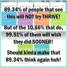 Still wondering about THRIVE? It was designed for pain and brain, with energy, mood, appetite control as added bonuses. It's a simple product system and unbelievable biz plan. Create a free account just to get a feel for who we are and what we do.  It's totally free, with no obligation, no strings, no hidden anything. I can't believe the changes I've experienced in the last few months and it just may have the same effect on you. https://cloudoffice.le-vel.com/Enroll?Sponsor=452775