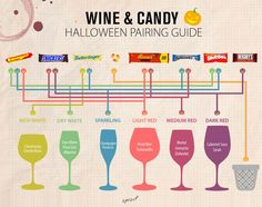 Halloween isn't just for the kids. Which is why we created this spooktacular Wine & Candy Pairing Guide. Just no candy corn please. #DrinkUproot - http://www.drinkuproot.com/blogs/uproot-wines/72557635-halloween-pairing-guide