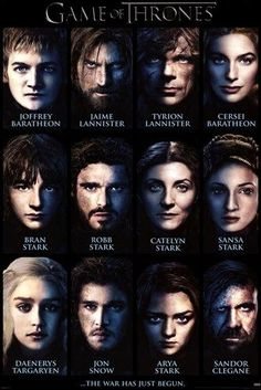 - Game of Thrones - Characters - art prints and posters