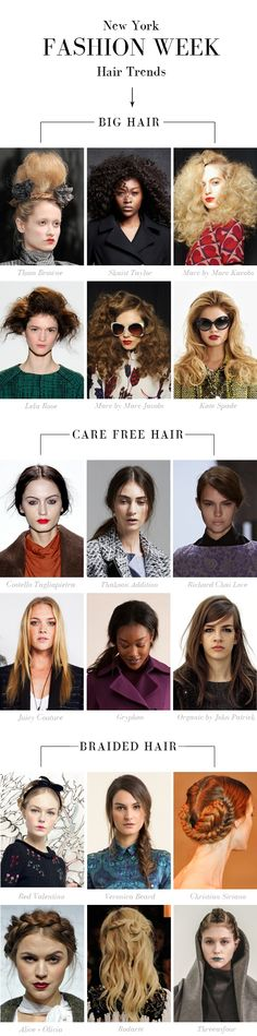 new york fashion week hair trends