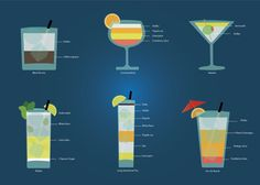 6 Cocktails Poster on Imposters | Imposters.in | Buy Posters Online