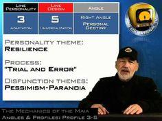 The 3/5 Profile - Ra Uru Hu - Mechanics Of The Maia - YouTube
