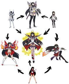 Puella Madoka Magika & Kill la Kill & Sailor Moon Crossover
