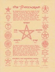 Pentagram Book of Shadows Page or Poster Wicca Witchcraft Wiccan Witch, Wicca Witchcraft, Magick Spells, Wiccan Wands, Witch Potion, Witchcraft Spell Books, Witch Broom, Pagan Symbols, Celtic Paganism