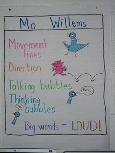 A great anchor chart to make during  week when the class and I begin our Author's Study of Mo Willems.