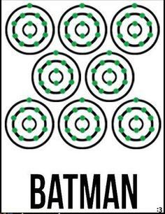 Eleven electrons=sodium, Symbol Na….Na Na Na Na Na Na Na Na BATMAN!