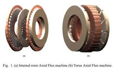 Magnax prepares to manufacture radically high powered pact axial flux electric motor magnax axial flux permanent magnet electric motor generator axial flux vs radial flux 4 reasons why axial flux machines have a higher power density Electric Motor Generator, Electric Motor For Car, Electric Van, Electric Car Conversion, Electric Power, Hydrogen Car, Diy Generator, Electronics Projects, Concept Cars
