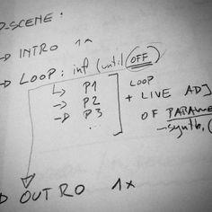 a little plan.  #art #programming #SuperCollider #electronicmusic
