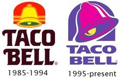 Taco Bell logo evolution