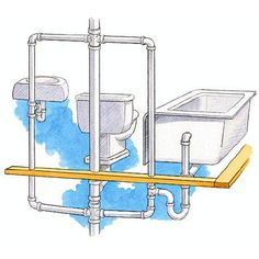 Your situation may call for another drain configuration. This example shows a single-floor home in which all the fixtures tie into horizontal pipes, which in turn run to the stack.