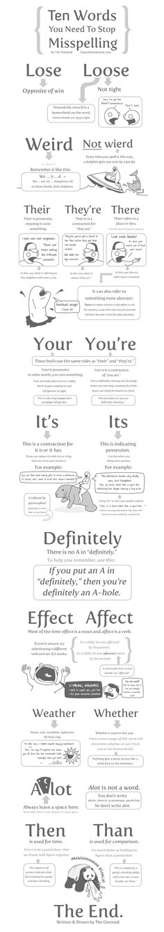 My favorite chart from The Oatmeal. Always worth a repin!
