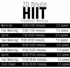 20 Minute HIIT  | Posted By: NewHowToLoseBellyFat.com