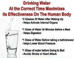 Drink Water at the Right Time for Maximum Effectiveness via @Lifedcom on Twitter