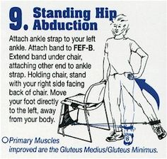 PNF Picture Handouts | Standing Hip Abduction