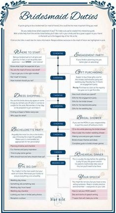 Drop some well-meaning hints to let your bridesmaid know what her duties are. | These Diagrams Are Everything You Need To Plan Your Wedding: