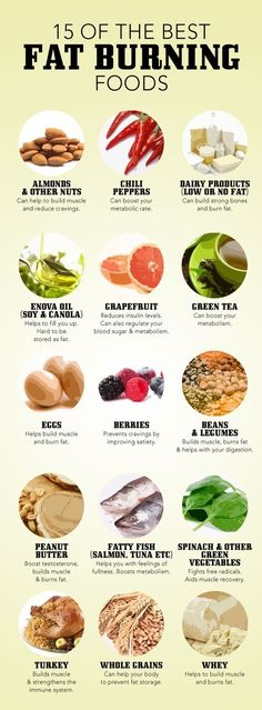 15 of the best fat burning foods