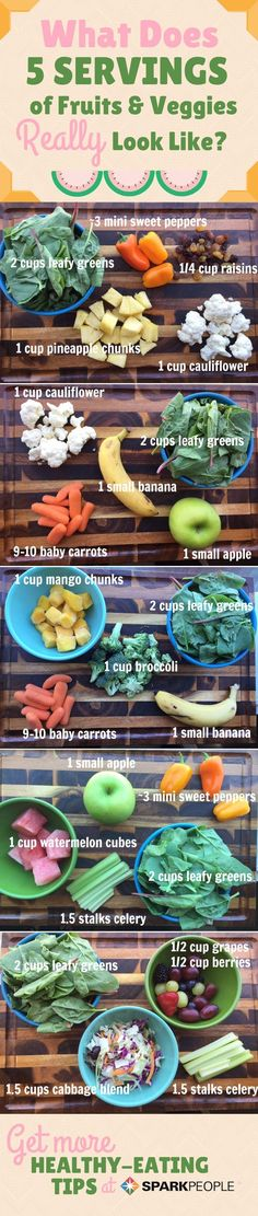 What 5 Veggie Servings Looks Like - get an idea of what your dinner should look like.
